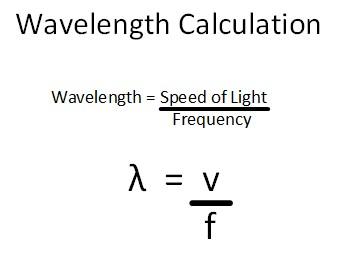 How To Calculate Wavelength